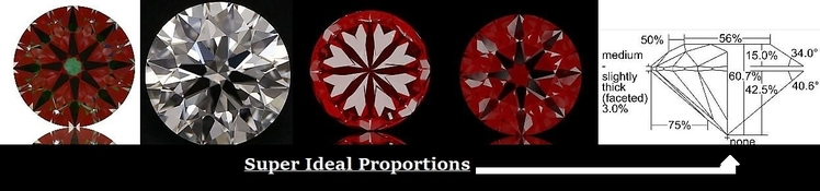 ideal round cut chart